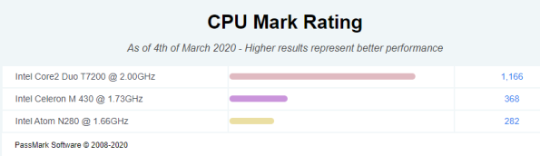 CPU Mark Rating (2).png